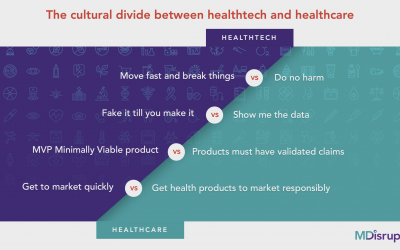 Understanding the Differences between Medical Culture and Tech Culture