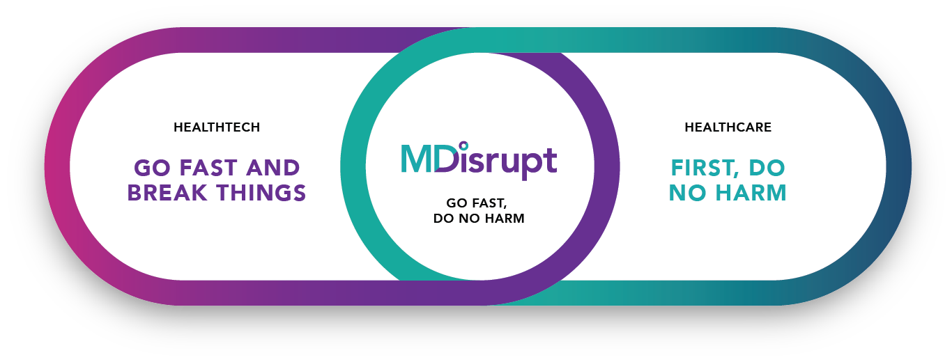 MDisrupt, Go Fast, Do No Harm